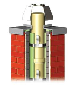 sanacija cevi za dimnik