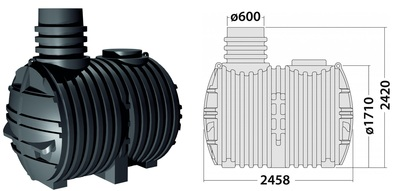 nova cisterna za vodo 1000 l: cena