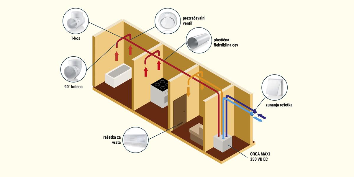 delovanje toplotne črpalke zrak-voda - cenik