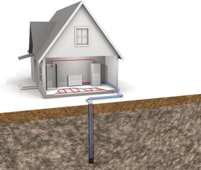 toplotna črpalka ogrevanje poraba elektrike